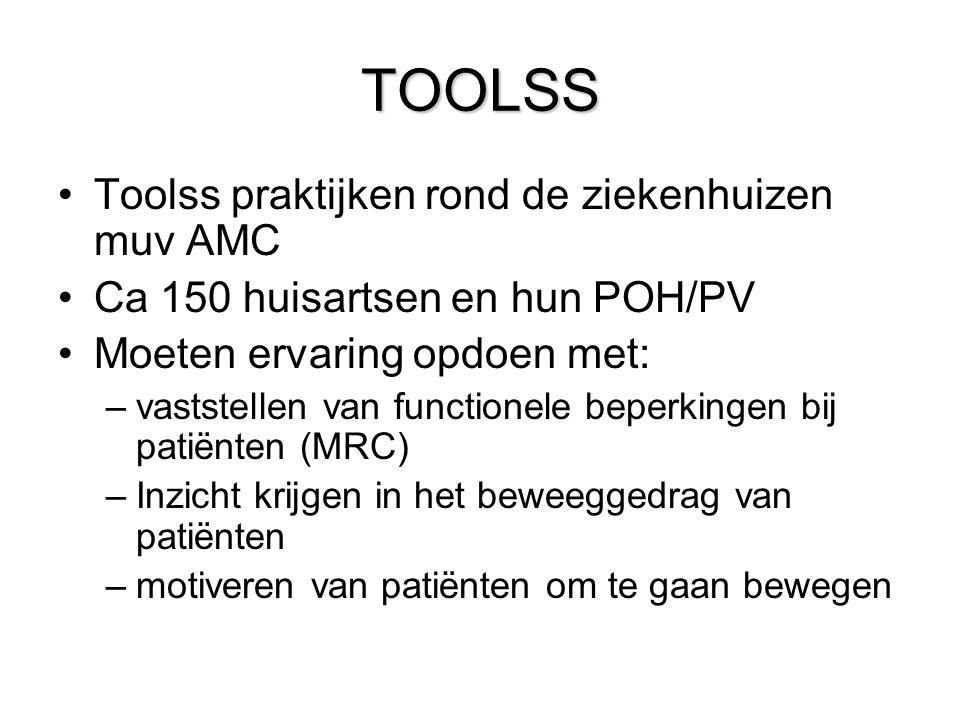 TOOLSS Toolss praktijken rond de ziekenhuizen muv AMC