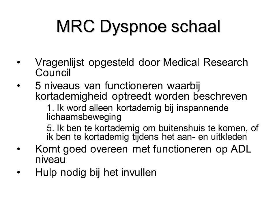 MRC Dyspnoe schaal Vragenlijst opgesteld door Medical Research Council
