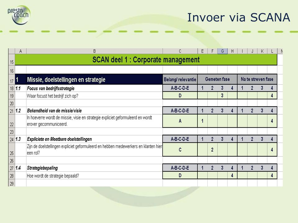 Invoer via SCANA