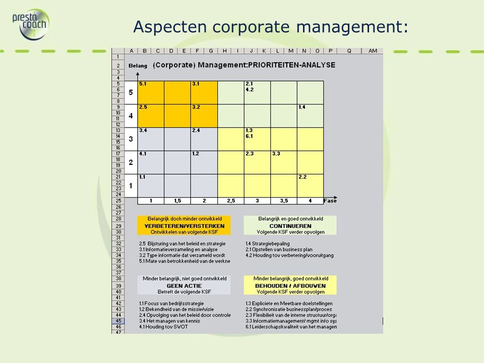 Aspecten corporate management: