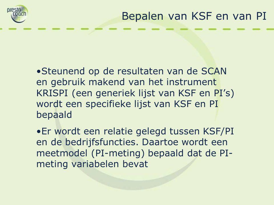 Bepalen van KSF en van PI