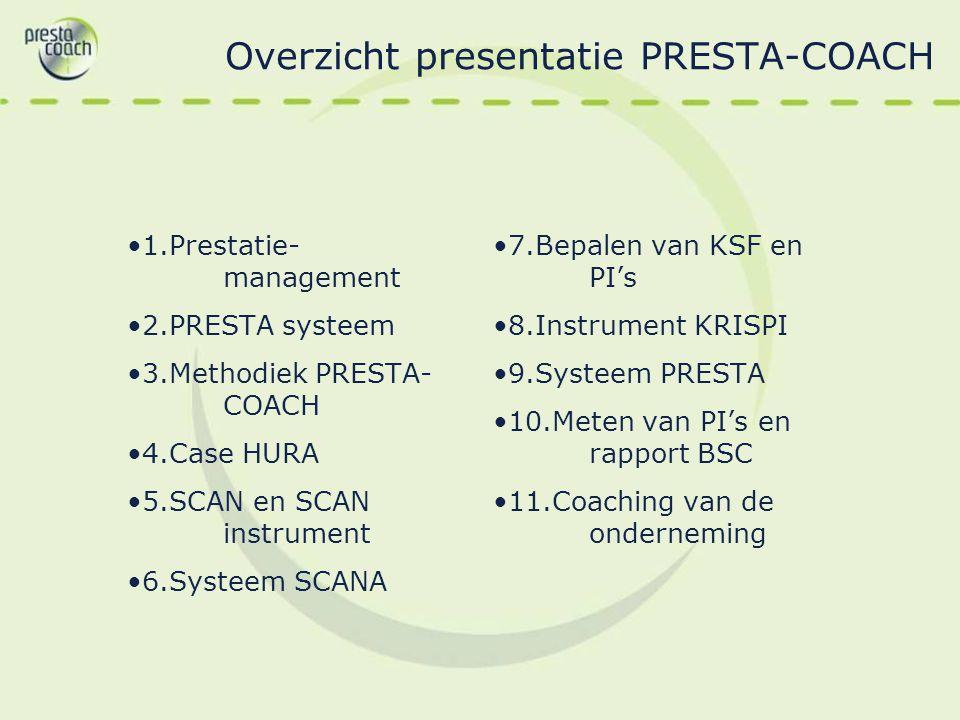 Overzicht presentatie PRESTA-COACH