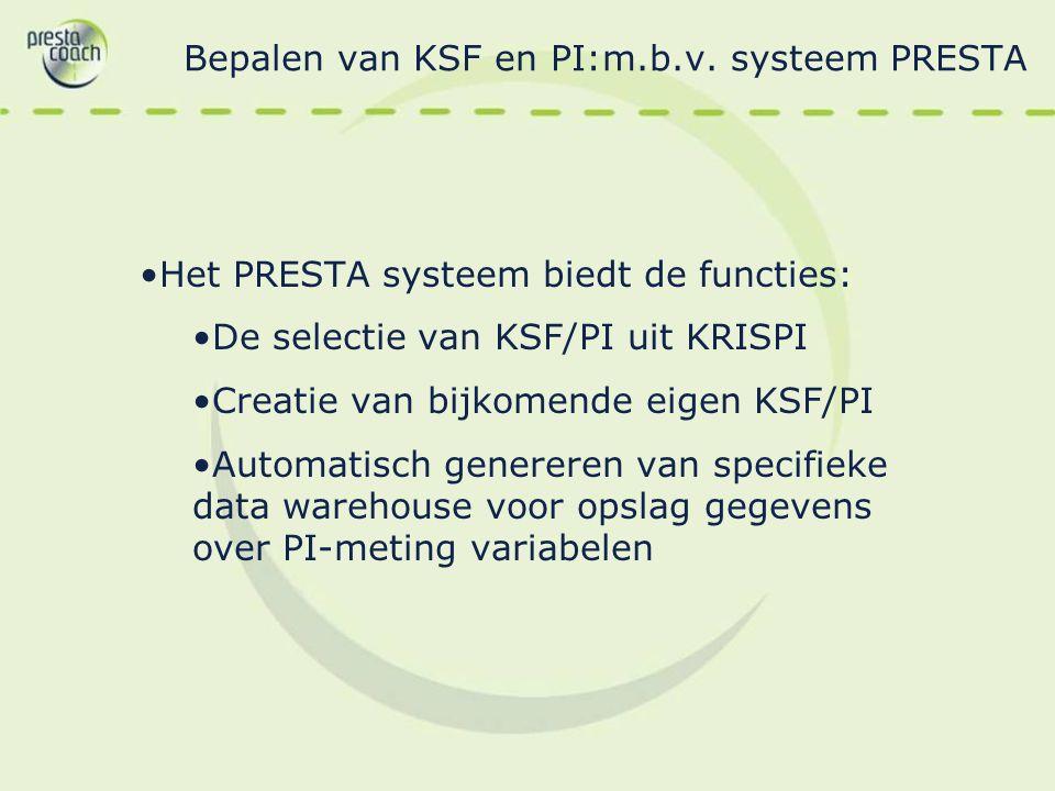 Bepalen van KSF en PI:m.b.v. systeem PRESTA