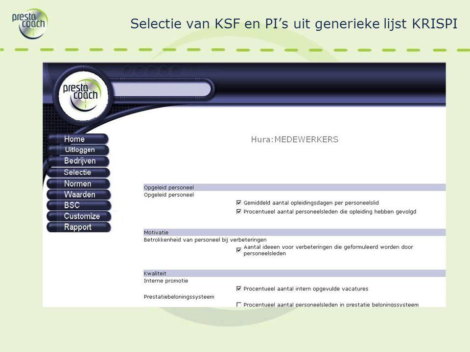 Selectie van KSF en PI's uit generieke lijst KRISPI