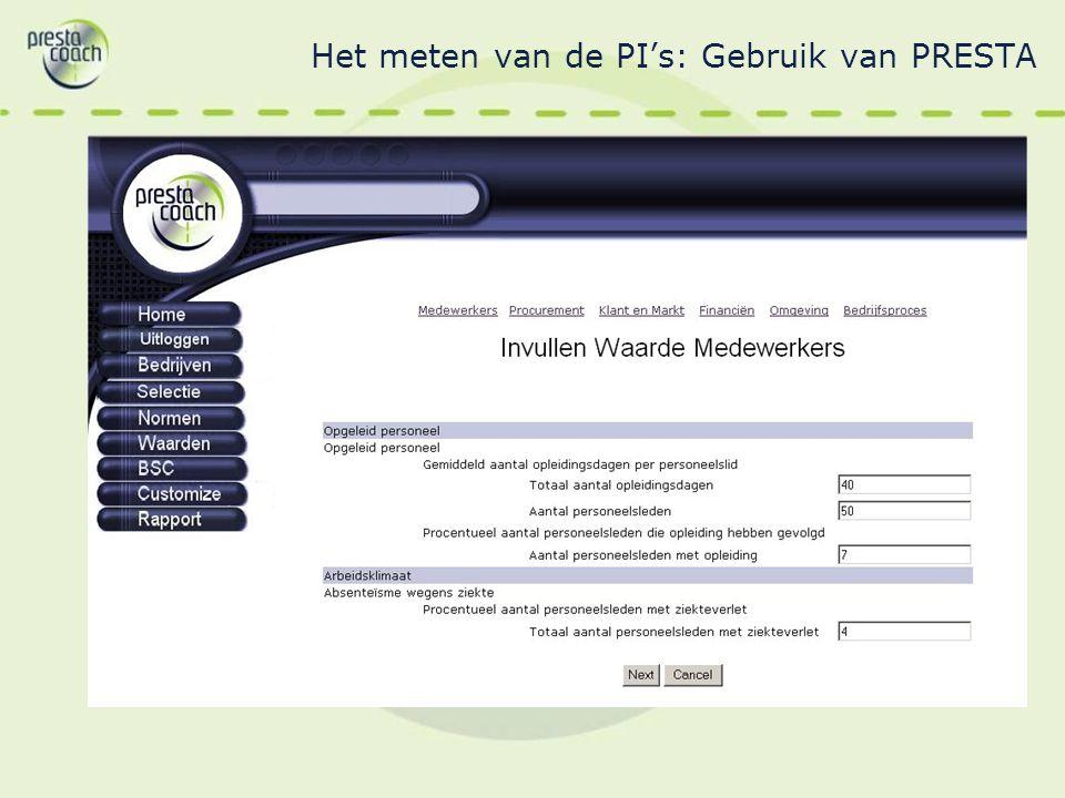 Het meten van de PI's: Gebruik van PRESTA