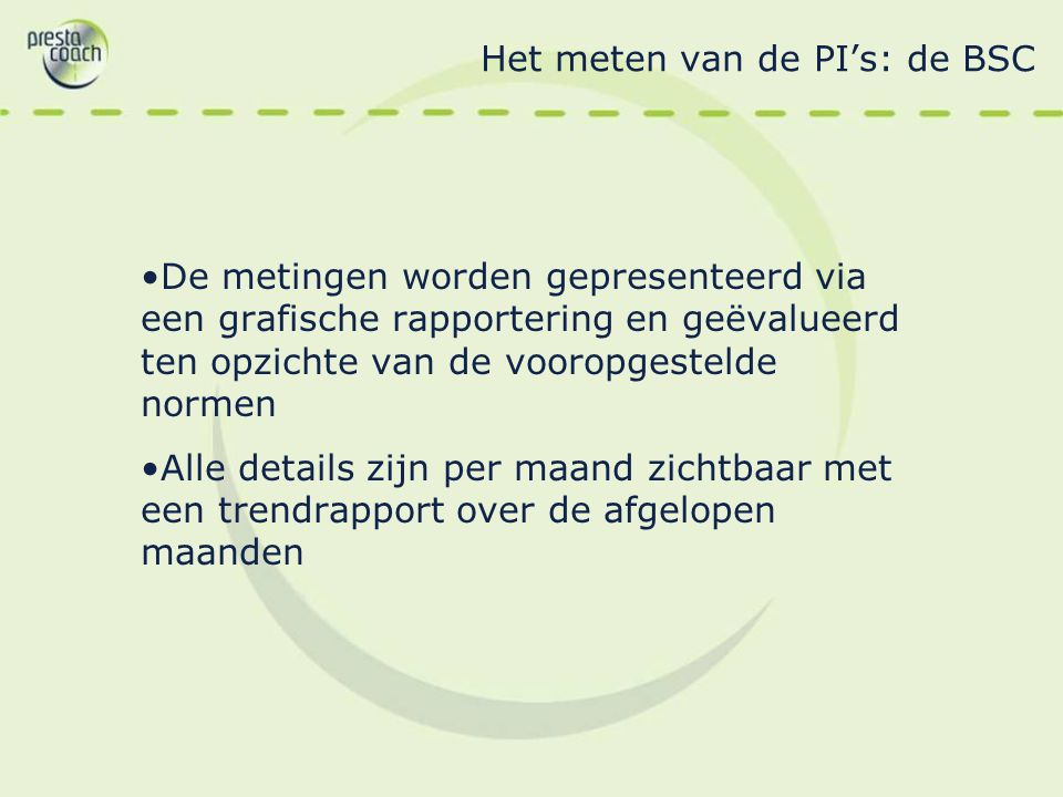 Het meten van de PI's: de BSC
