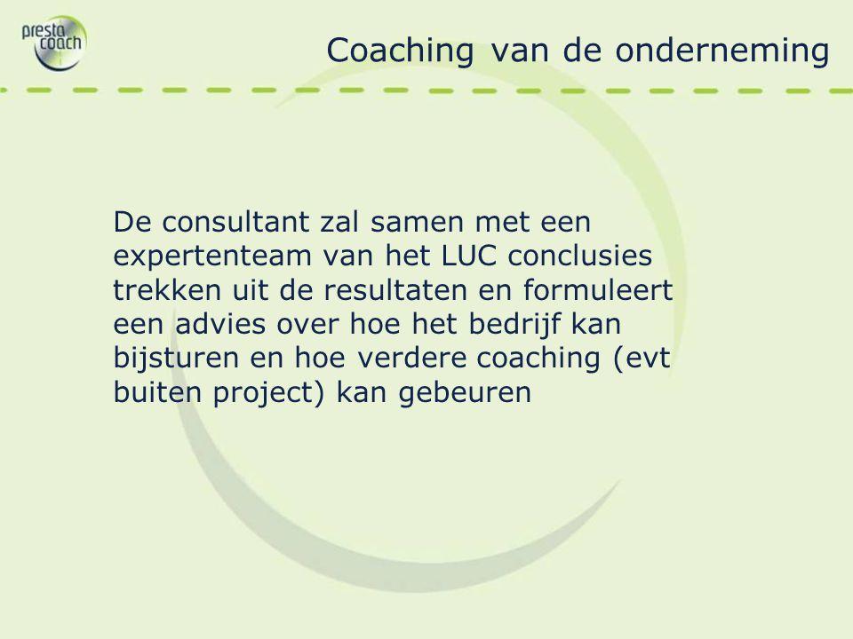 Coaching van de onderneming