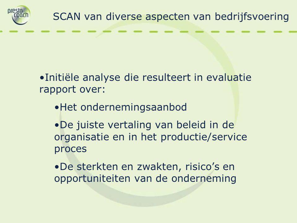 SCAN van diverse aspecten van bedrijfsvoering