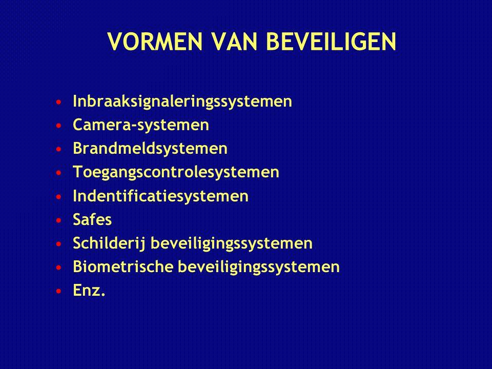 VORMEN VAN BEVEILIGEN Inbraaksignaleringssystemen Camera-systemen