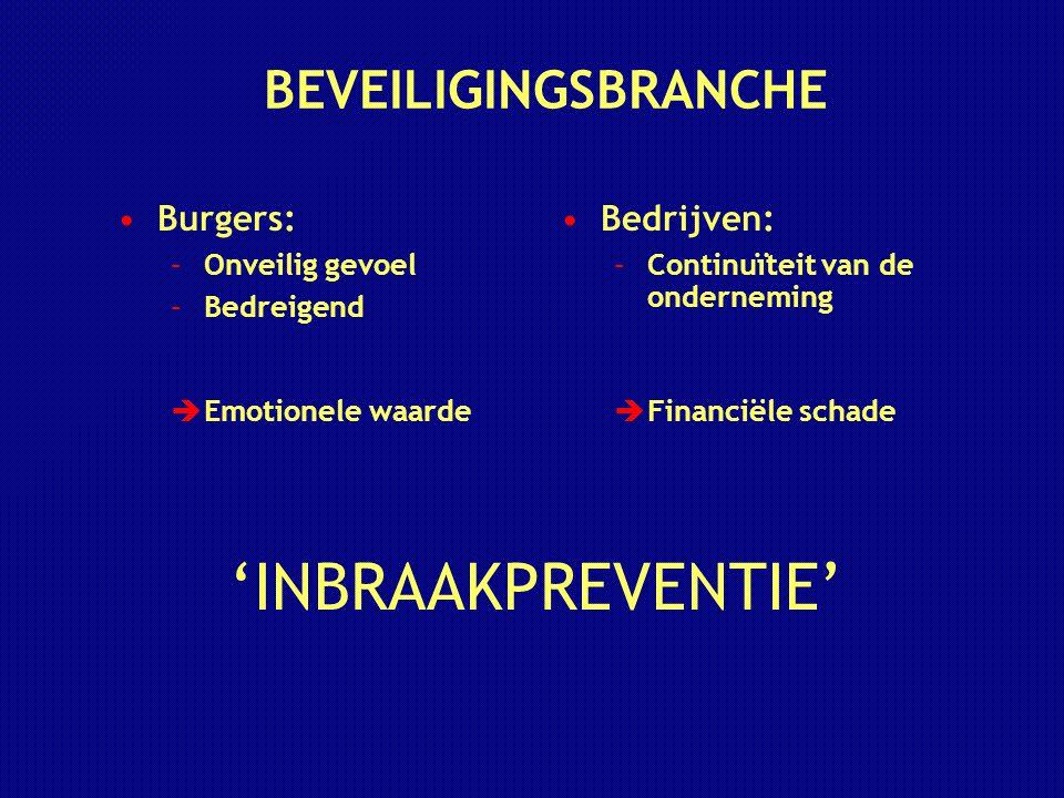 'INBRAAKPREVENTIE' BEVEILIGINGSBRANCHE Burgers: Bedrijven: