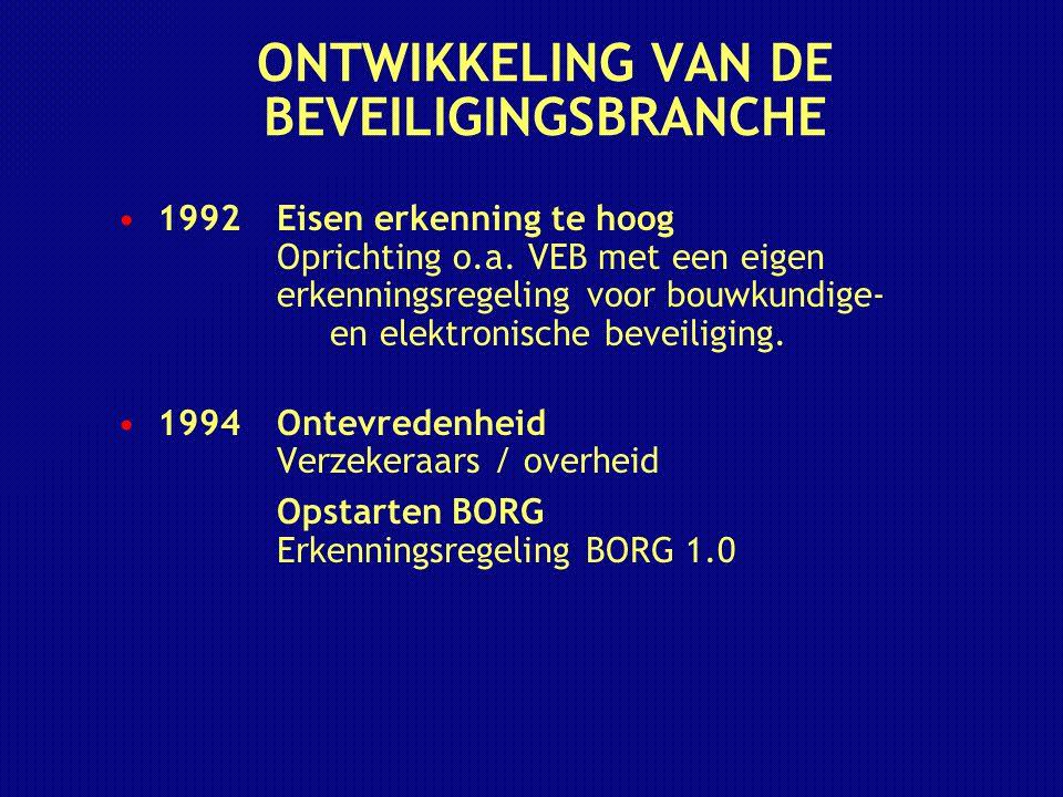 ONTWIKKELING VAN DE BEVEILIGINGSBRANCHE
