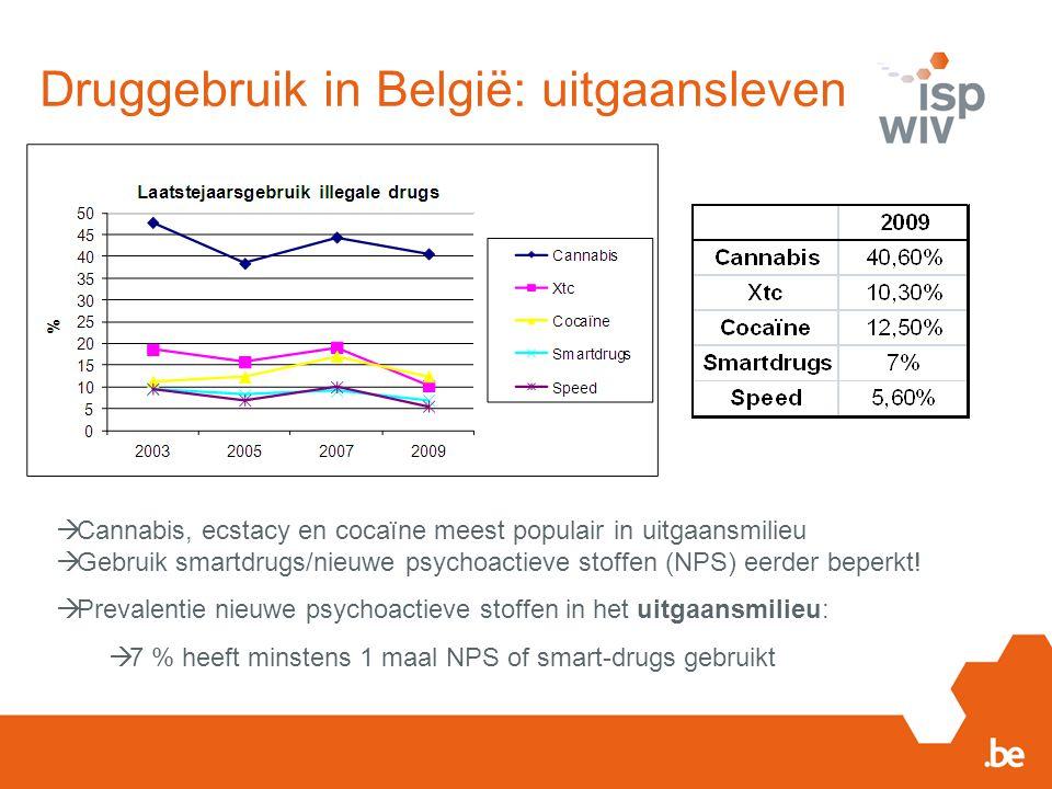 Druggebruik in België: uitgaansleven