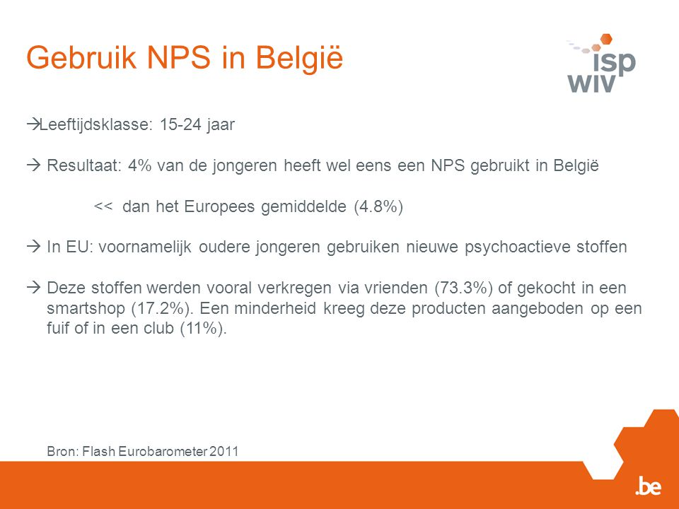 Gebruik NPS in België Leeftijdsklasse: 15-24 jaar