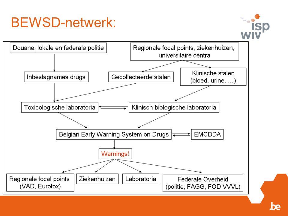BEWSD-netwerk: 18