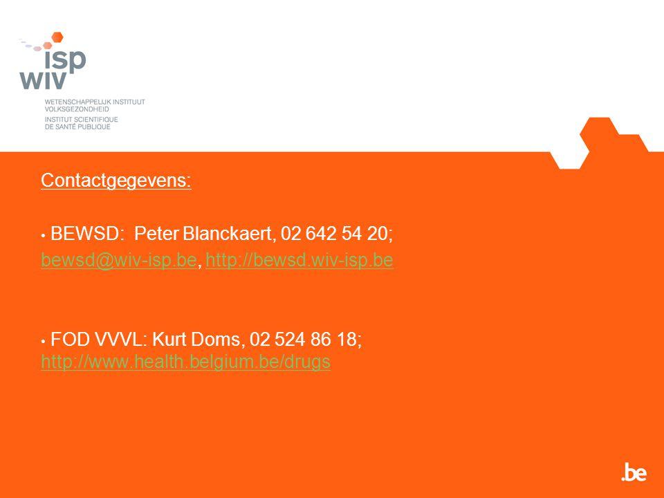 BEWSD: Peter Blanckaert, 02 642 54 20;