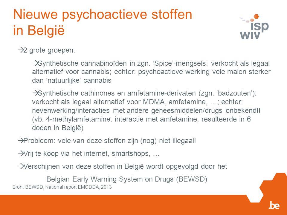 Nieuwe psychoactieve stoffen in België