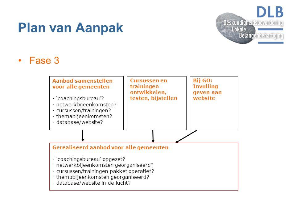 Plan van Aanpak Fase 3 Aanbod samenstellen voor alle gemeenten