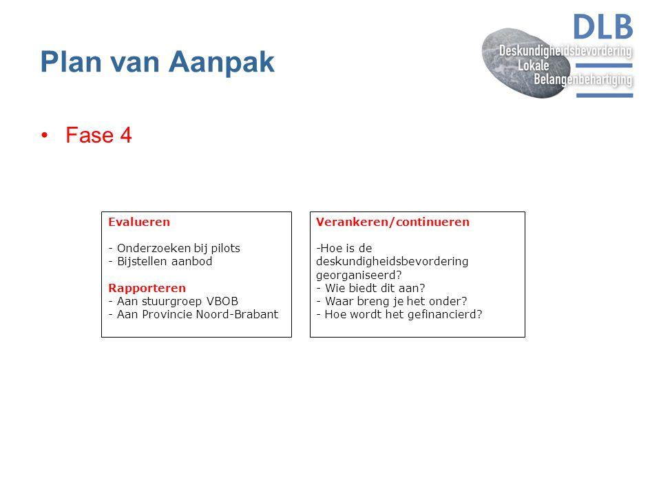 Plan van Aanpak Fase 4 Evalueren - Onderzoeken bij pilots
