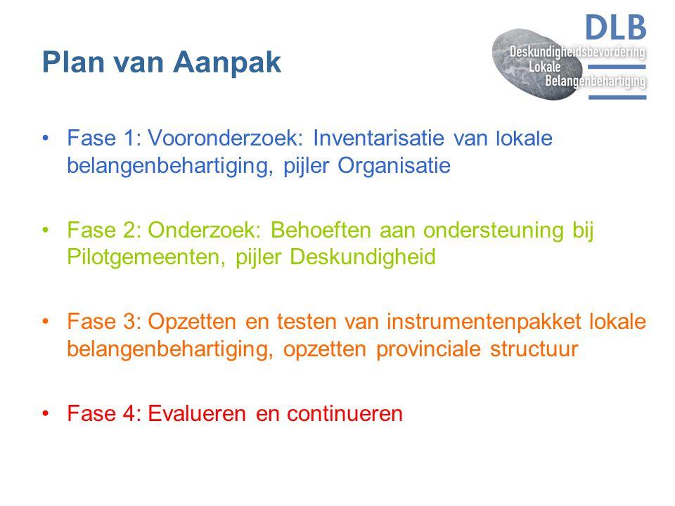 Plan van Aanpak Fase 1: Vooronderzoek: Inventarisatie van lokale belangenbehartiging, pijler Organisatie.