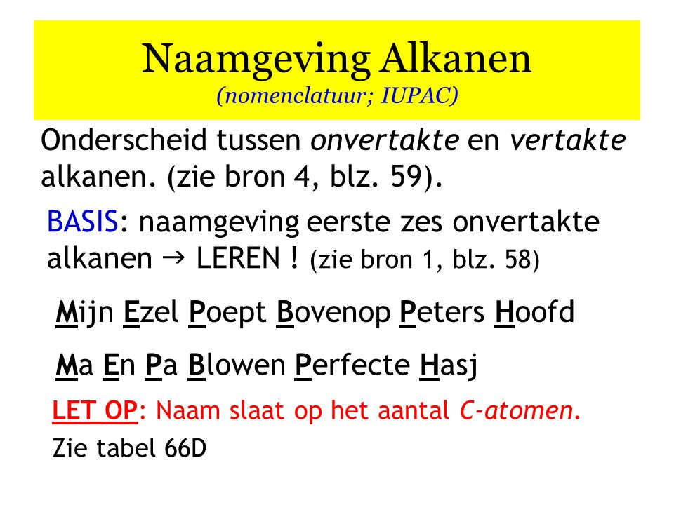Naamgeving Alkanen (nomenclatuur; IUPAC)