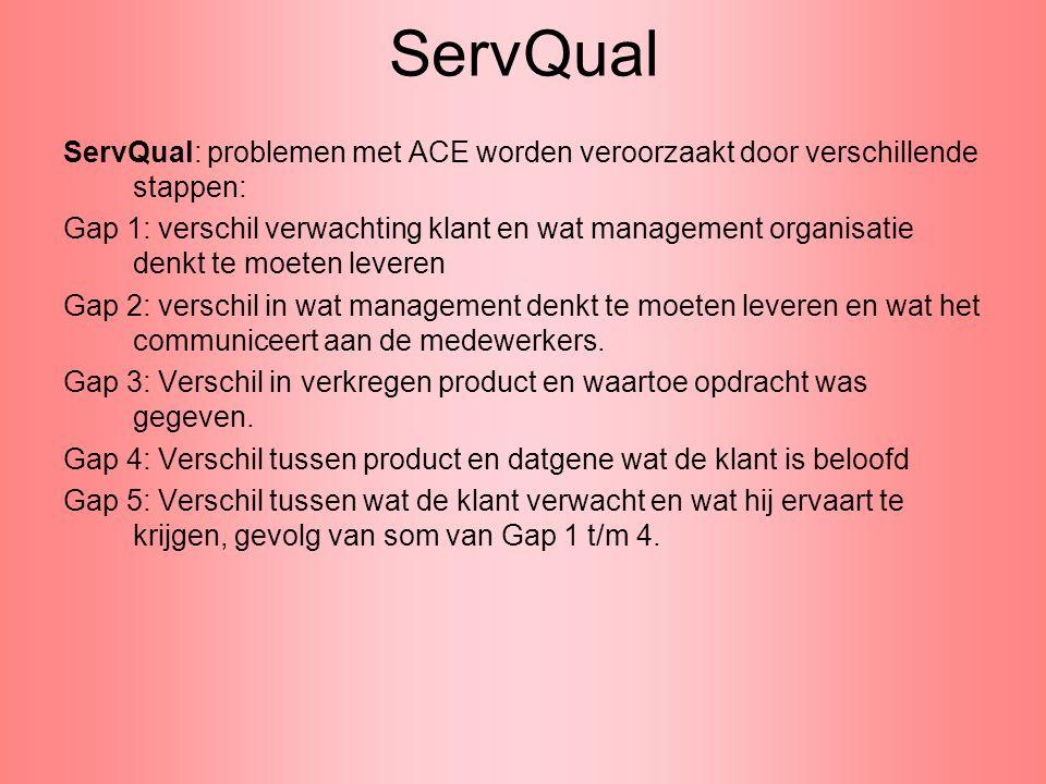 ServQual ServQual: problemen met ACE worden veroorzaakt door verschillende stappen:
