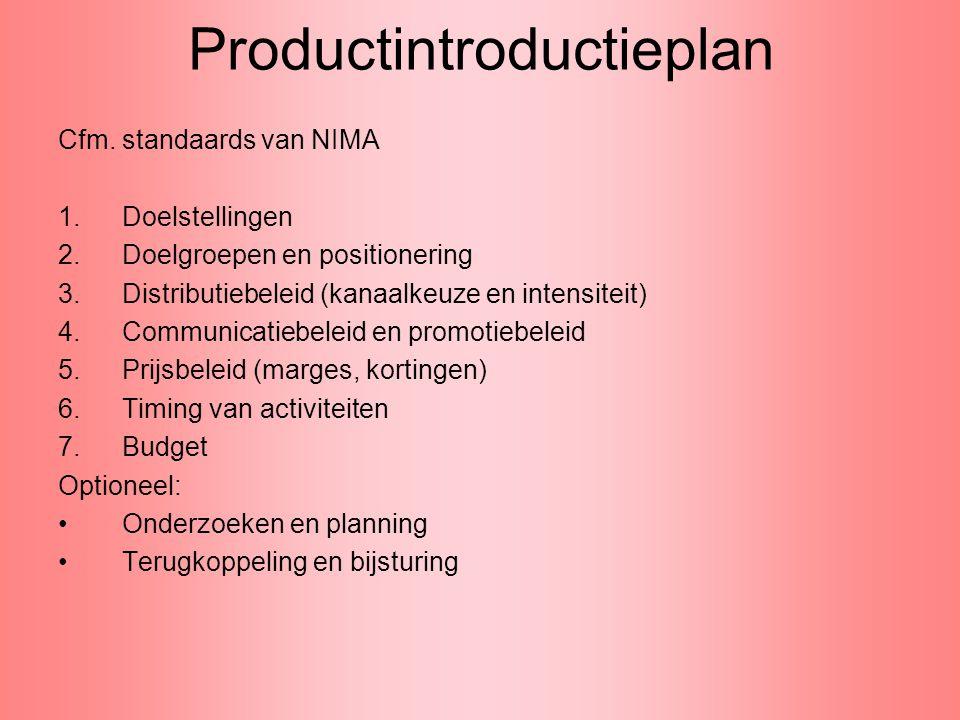 Productintroductieplan