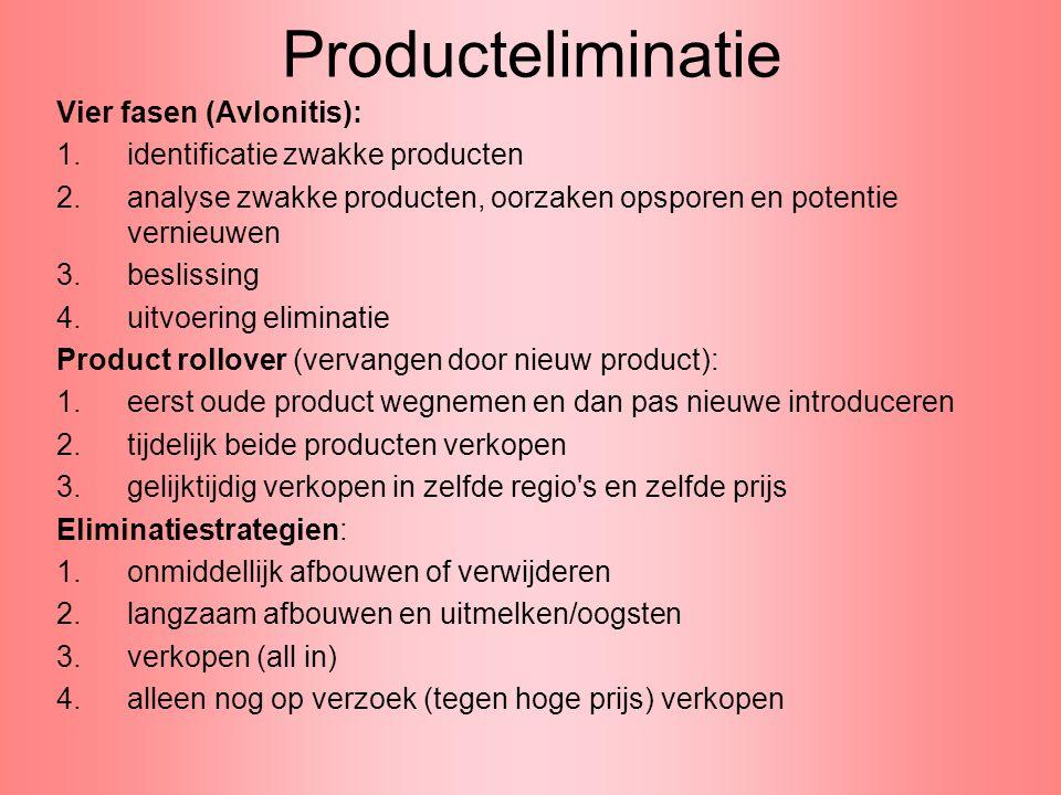 Producteliminatie Vier fasen (Avlonitis):