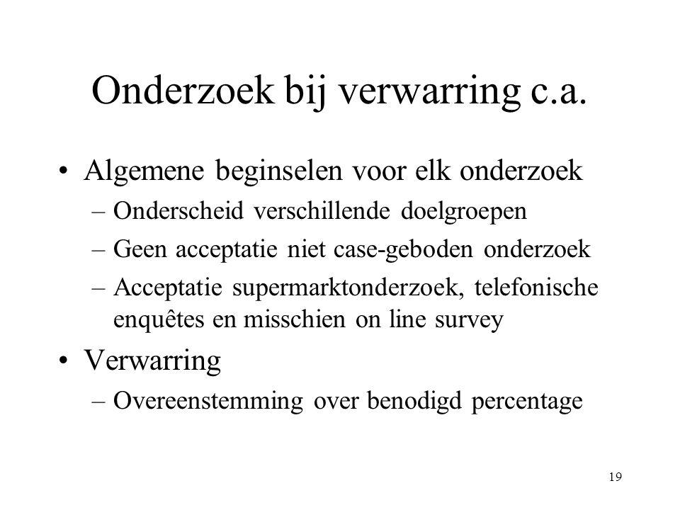 Onderzoek bij verwarring c.a.