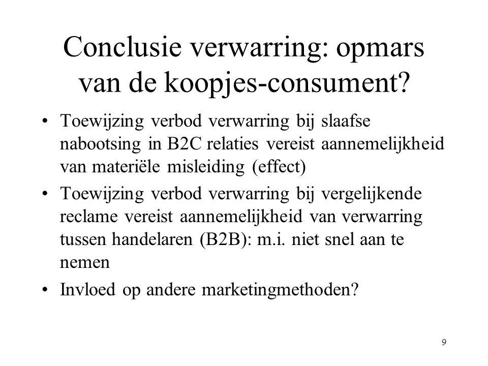Conclusie verwarring: opmars van de koopjes-consument