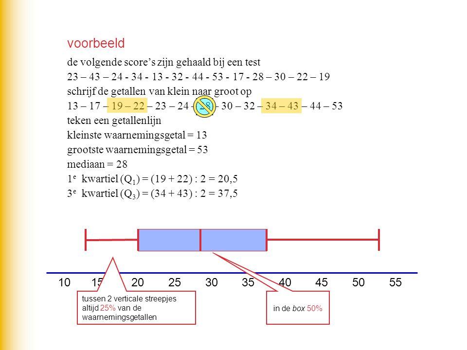 voorbeeld de volgende score's zijn gehaald bij een test. 23 – 43 – 24 - 34 - 13 - 32 - 44 - 53 - 17 - 28 – 30 – 22 – 19.