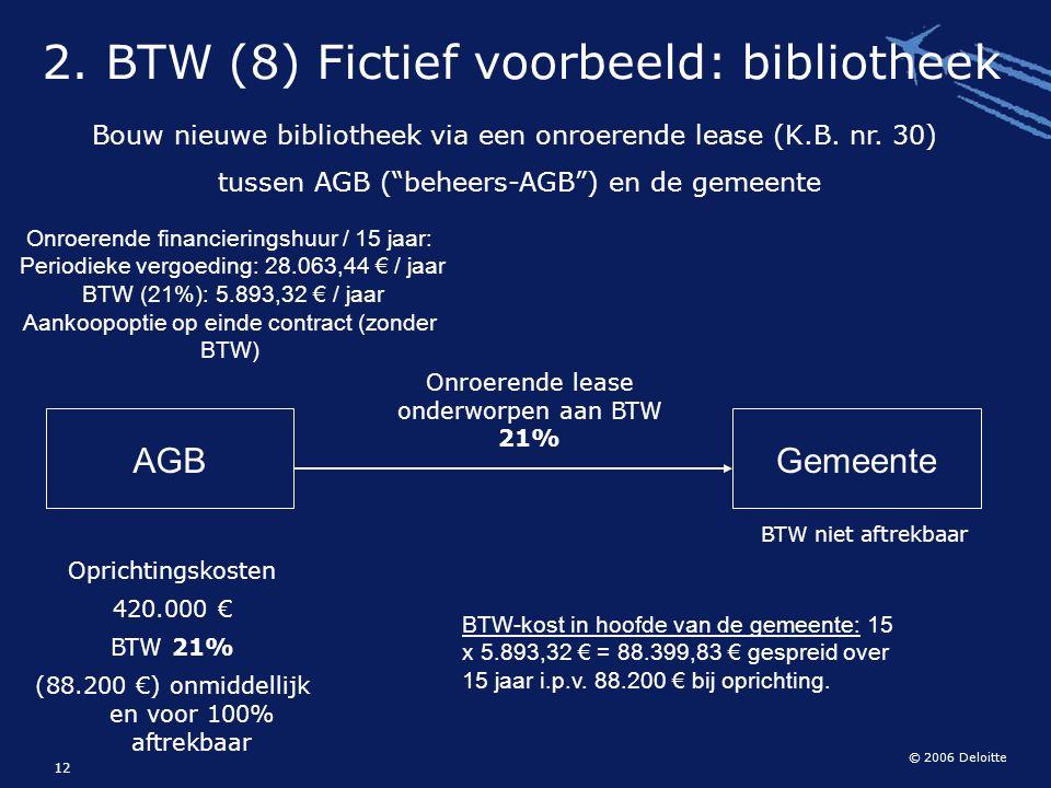2. BTW (8) Fictief voorbeeld: bibliotheek