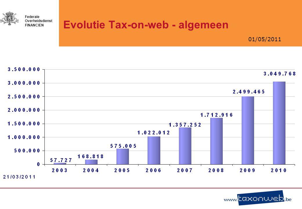 Evolutie Tax-on-web - algemeen