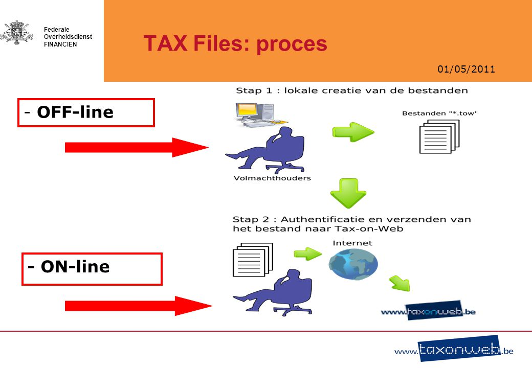 TAX Files: proces OFF-line - ON-line