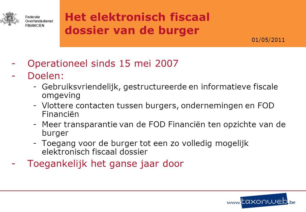Het elektronisch fiscaal dossier van de burger