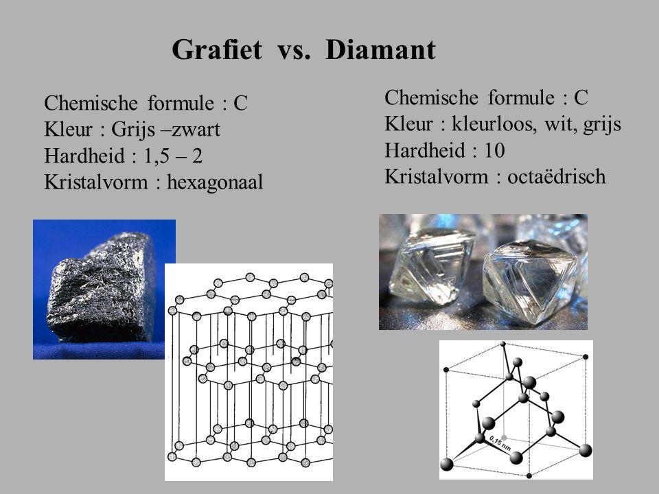 Grafiet vs. Diamant Chemische formule : C Chemische formule : C