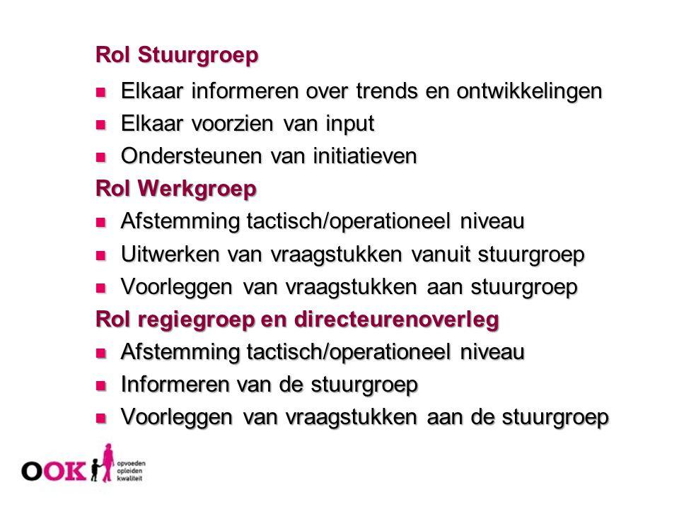 Rol Stuurgroep Elkaar informeren over trends en ontwikkelingen. Elkaar voorzien van input. Ondersteunen van initiatieven.