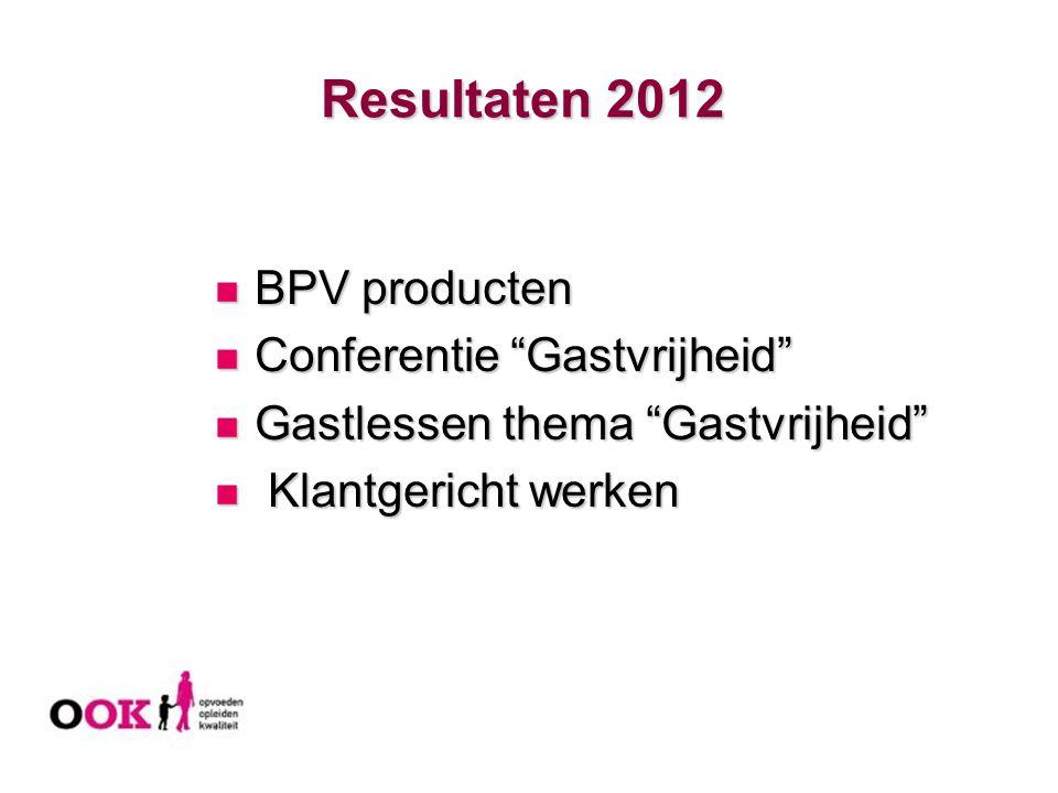Resultaten 2012 BPV producten Conferentie Gastvrijheid