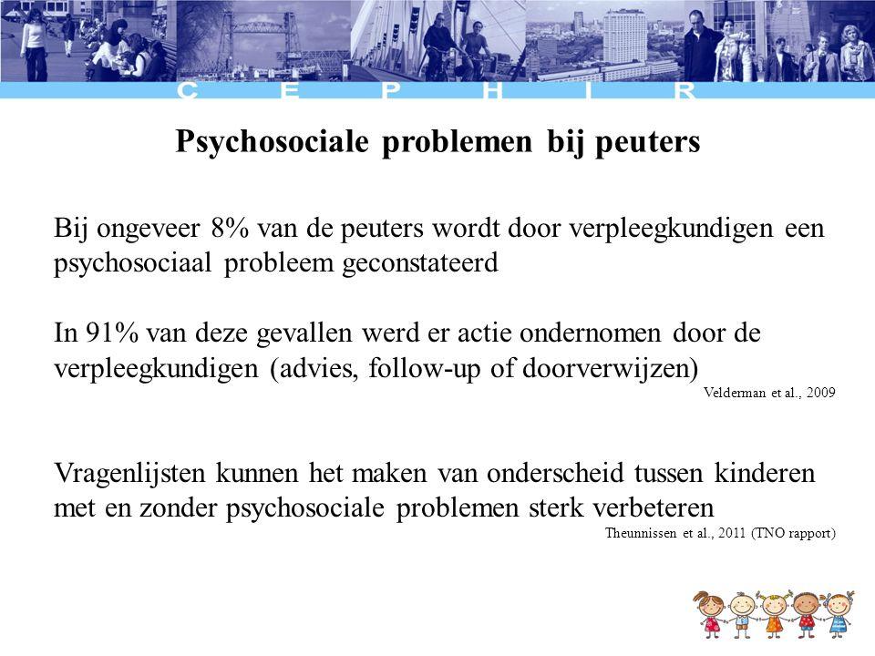 Psychosociale problemen bij peuters