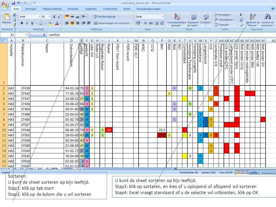 Sorteren: U kunt de sheet sorteren op bijv leeftijd. Stap1: klik op tab start. Stap2: klik op de kolom die u wil sorteren.