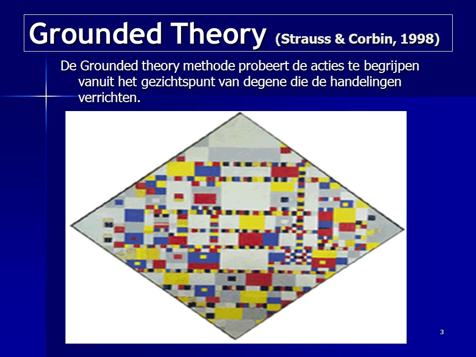 Grounded Theory (Strauss & Corbin, 1998)