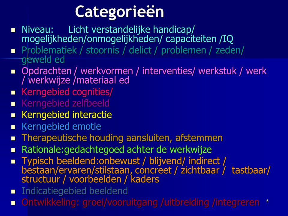 Categorieën Niveau: Licht verstandelijke handicap/ mogelijkheden/onmogelijkheden/ capaciteiten /IQ.