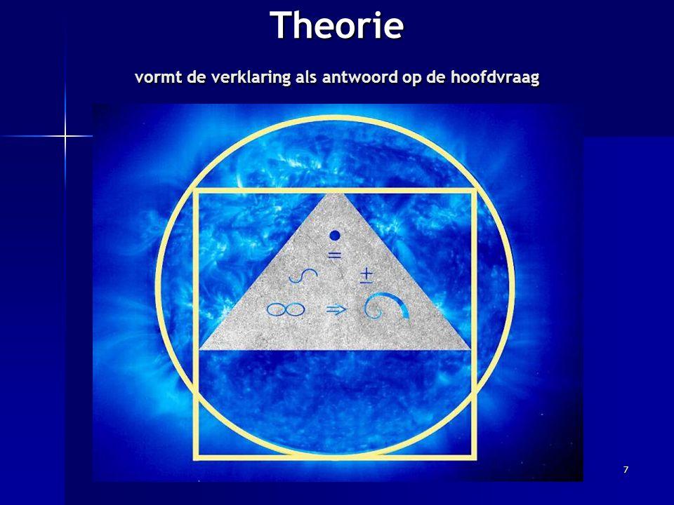 Theorie vormt de verklaring als antwoord op de hoofdvraag