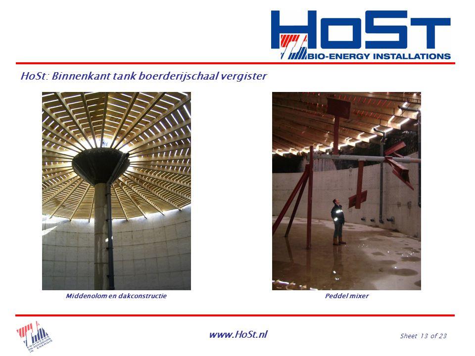 Middenolom en dakconstructie