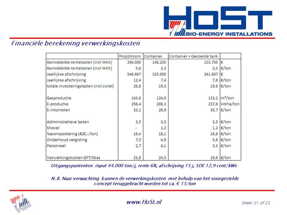 Financiële berekening verwerkingskosten