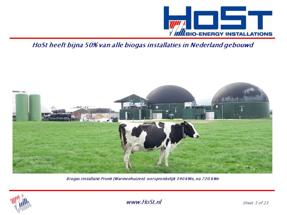 HoSt heeft bijna 50% van alle biogas installaties in Nederland gebouwd