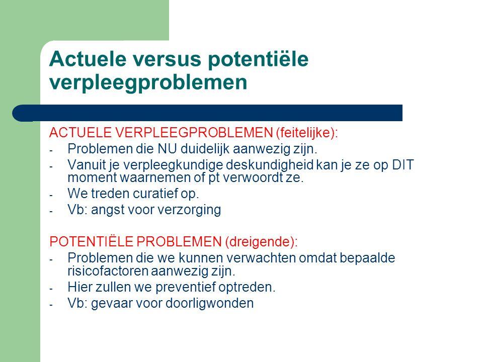 Actuele versus potentiële verpleegproblemen