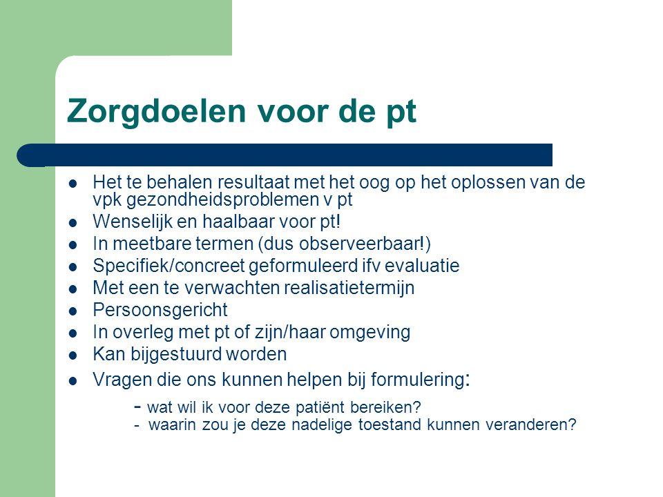 Zorgdoelen voor de pt Het te behalen resultaat met het oog op het oplossen van de vpk gezondheidsproblemen v pt.