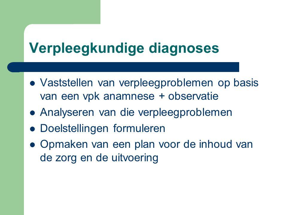 Verpleegkundige diagnoses