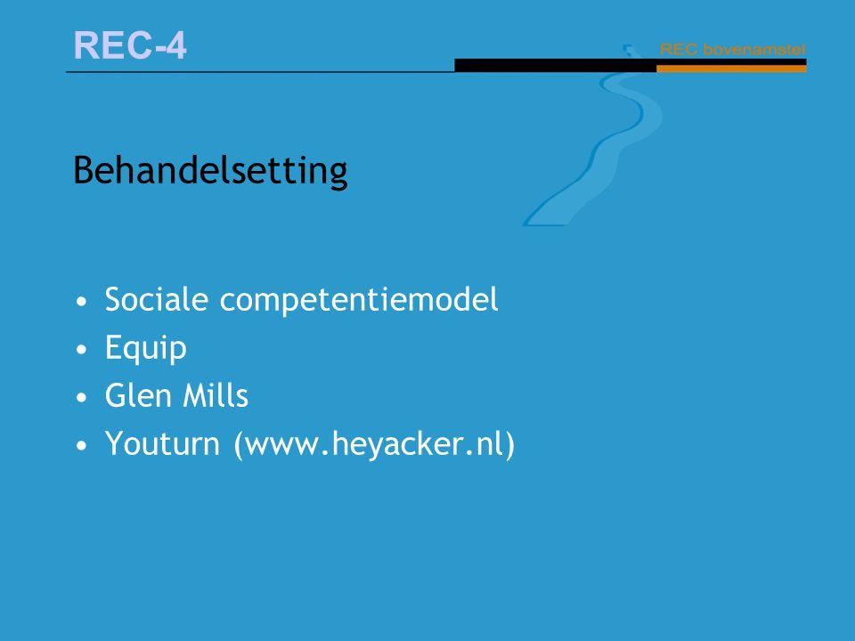 Behandelsetting Sociale competentiemodel Equip Glen Mills