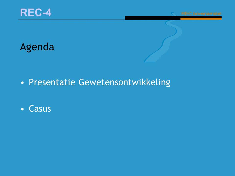 Agenda Presentatie Gewetensontwikkeling Casus